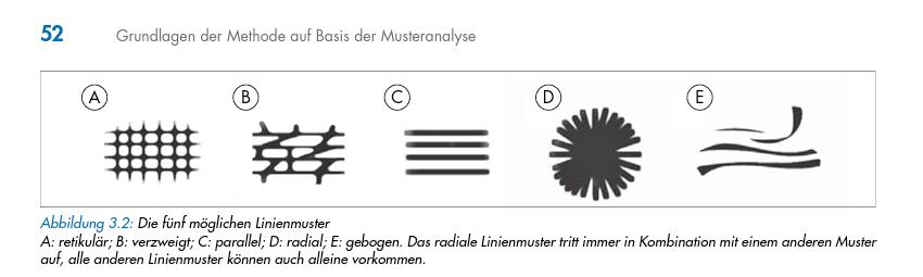 2.2_Linien_Muster_Bild